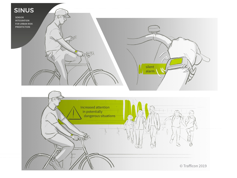 Smartphone, Smartwatch App für Radfahrer um auf Gefahrenstellen hinzuweisen